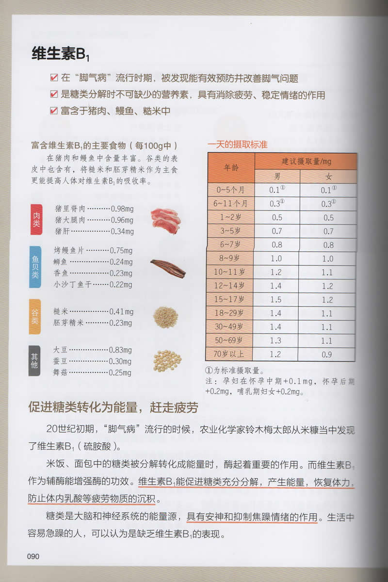 维生素B1的五个功效